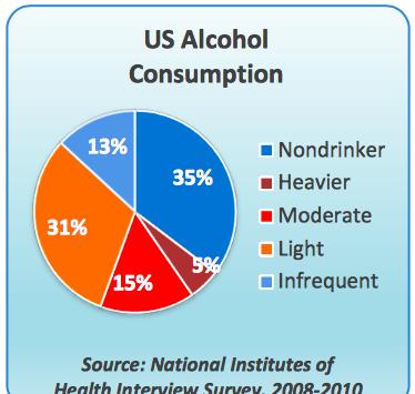 10-Consumption-Franklin-Liquors