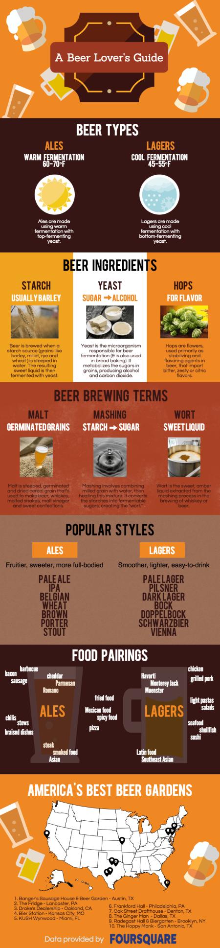 12-beer-cheat-sheet_Franklin-Liquors