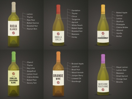 15-white-wines-red-wine-drinkers-Franklin-Liquors