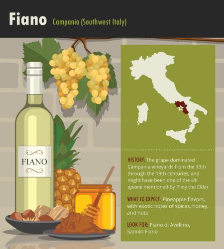 16-fiano-Franklin-Liquors