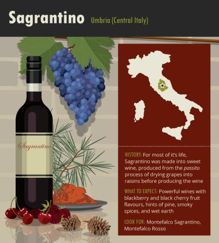 9B-sagrantino-Franklin-Liquors