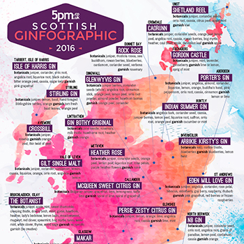 11-gin-map-scotland-Franklin-Liquors