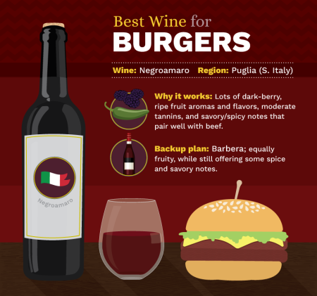 11A-best-for-burgers-Franklin-Liquors