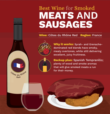 11C-best-for-meats-sausage-Franklin-Liquors