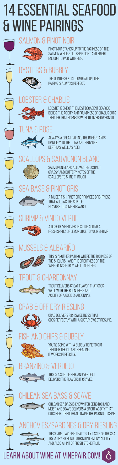 3=seafood-wine-pairings-Franklin-Liquors