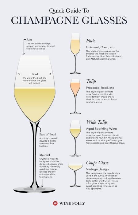 6-champagne-glasses-flutes-Franklin-Liquors