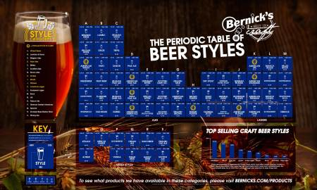 10-Bernicks-Craft-Beer-Periodic-Table-Franklin-Liquors