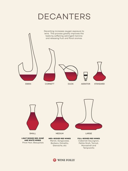 18-how-to-choose-decanters-Franklin-Liquors