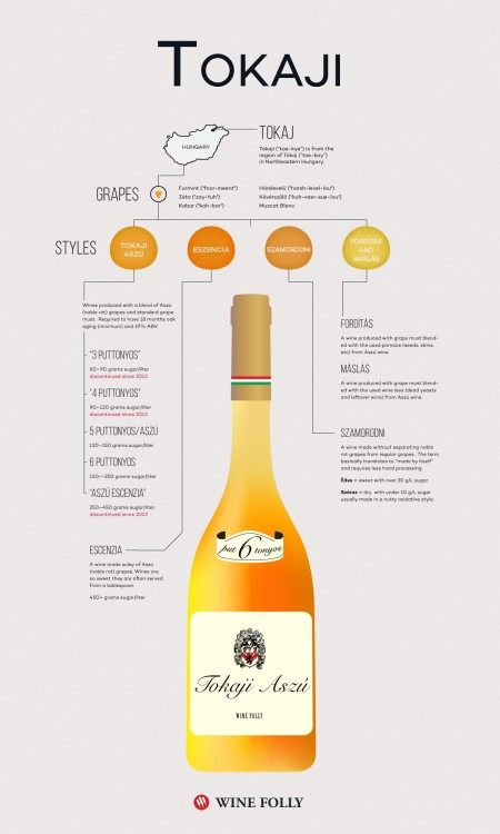 19-Tokaji-wine-information-Franklin-Liquors