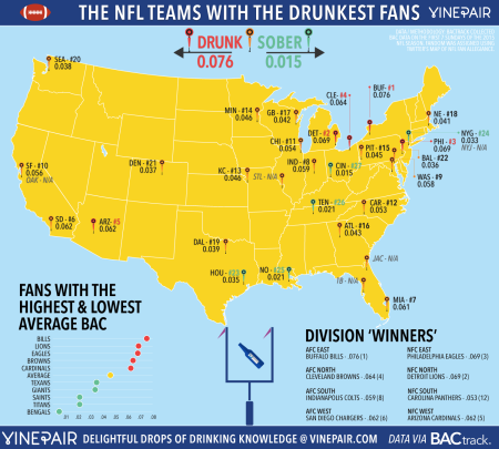 15-drunkest-fans-nfl-map-franklin-liquors