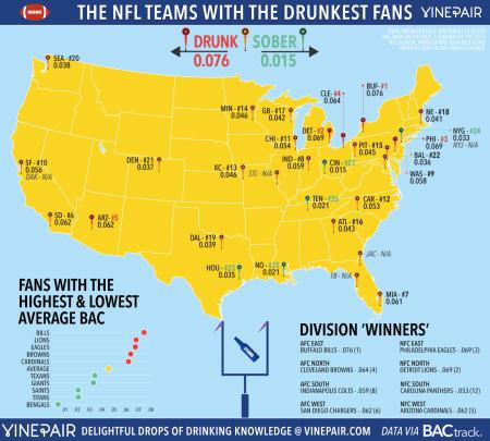 15-drunkest-fans-nfl-map-franklin-liquors