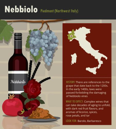 15-nebbiolo-italian-franklin-liquors