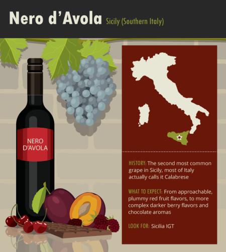 15nero-davola-italian-franklin_liquors