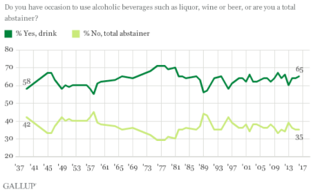 8-Alcohol-Frankln-Liquors