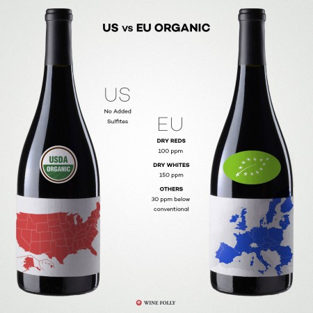 11-usda-vs-eu-organic-wines-franklin-liquors