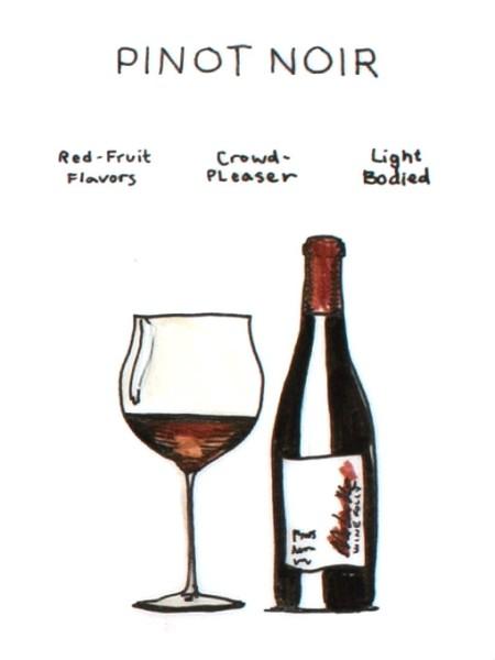 14-pinot-noir-franklin-liquors