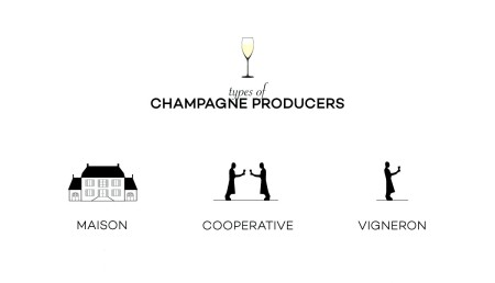 22-grower-champagne-types-franklin-liquors