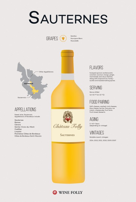 10-sauternes-wine-illustration-ifranklin-liquors