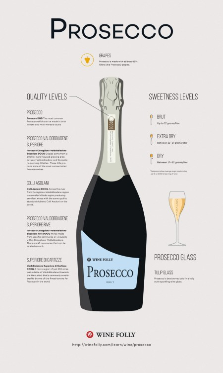 25-prosecco-info-sheet-winefolly-franklin-liquors