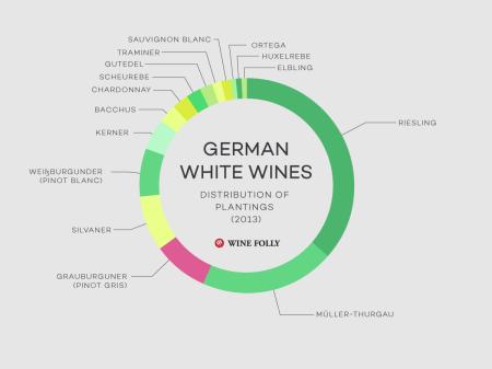 32-grape-distribution-germany-white-franklin-liquors