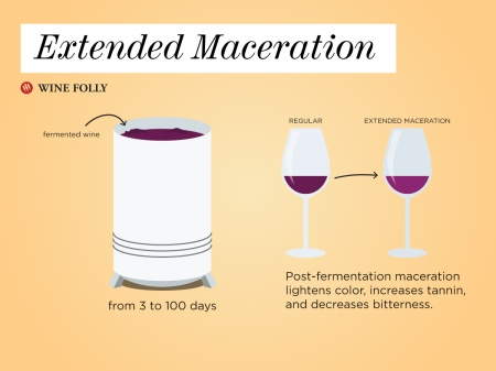 10-extended-maceration-franklin-liquors
