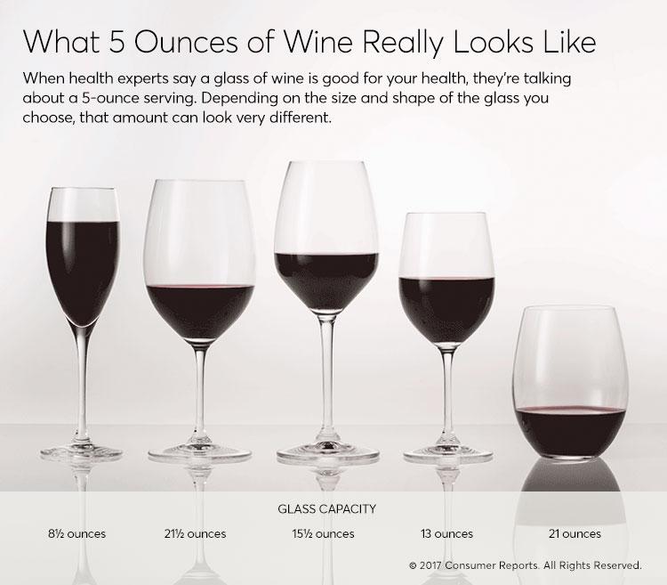 20-health-inline-5-ounces-of-wine-franklin-liquors