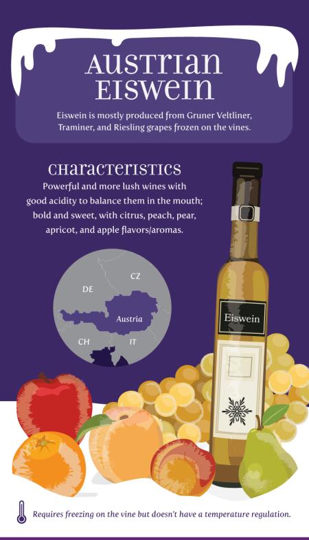25-austrian-eiswein-franklin-liquors