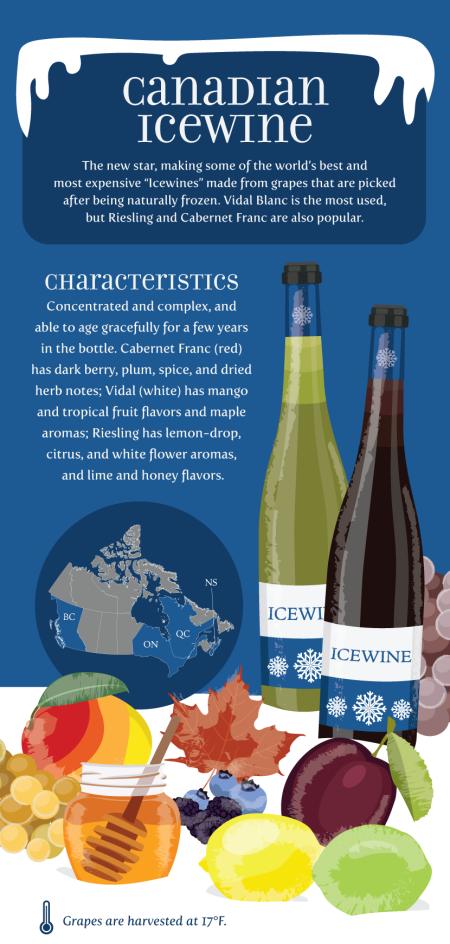 25-canadian-icewine-franklin-liquors