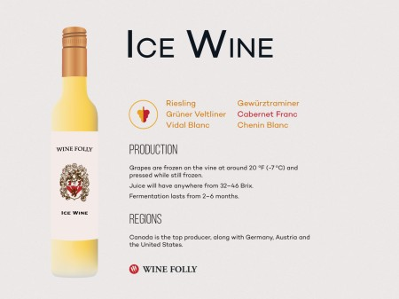 28-ice-wine-information-wine-folly-franklin-liquors
