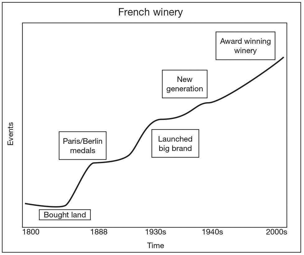 29-winery-franklin-liquors