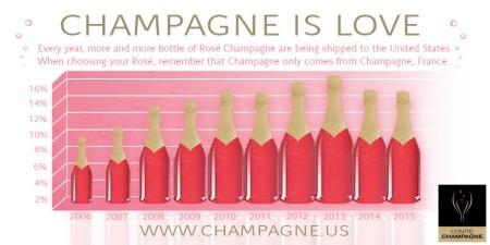 7-champagnelove-franklin-liquors